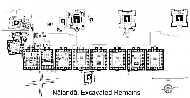 Nalanda - Excavated remains.
